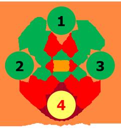 Integrazione Sistemi
