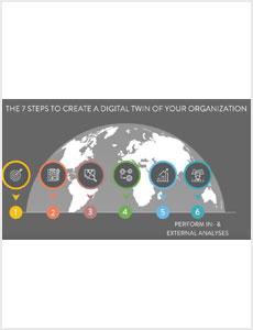 Creare un Digital Twin of an Organization